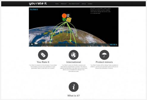 Unter www.yourateit.eu findet sich ein Clip der das Tool Schritt für Schritt und sehr anschaulich erklärt. Durch Klick aufs Bild erfolgt die automatische Weiterleitung zur Seite.