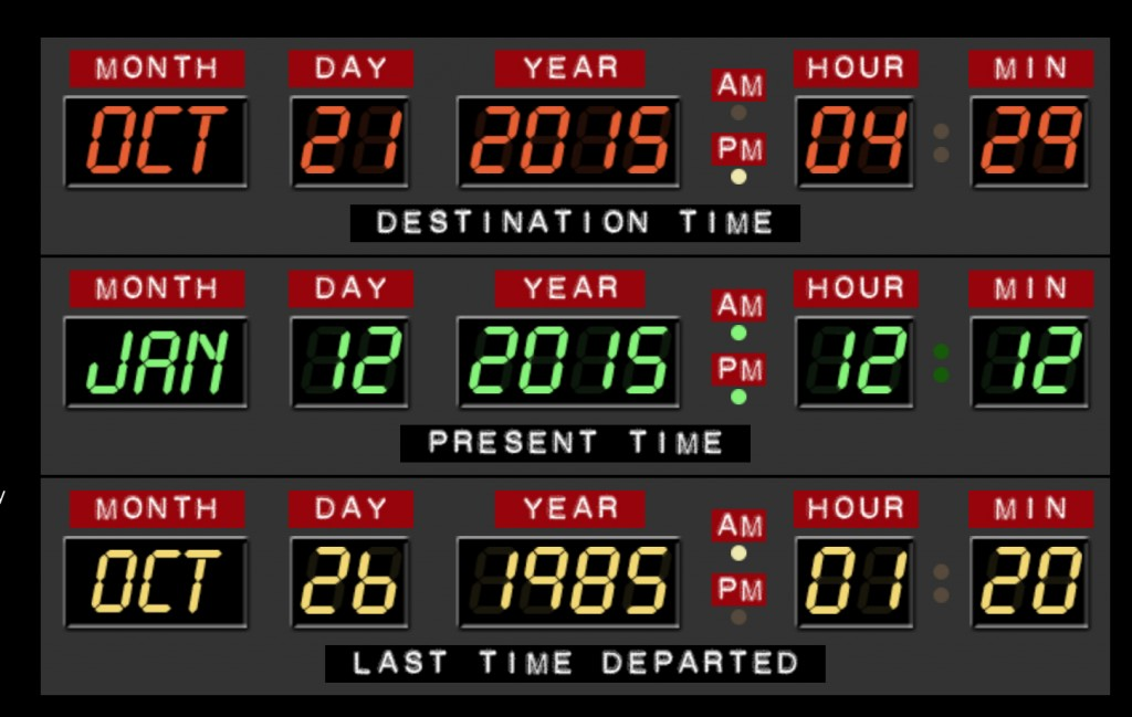 Back-to-the-Future-Countdown_Kopie