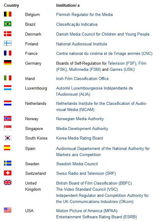 Teilnehmer_Screenshot_Website